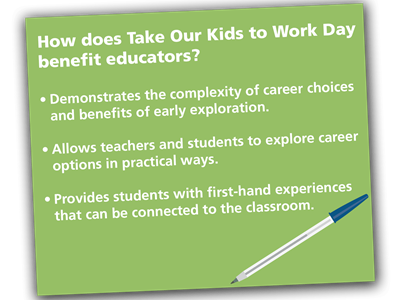 How does Take Our Kids to Work Day benefit educators? Demonstrates the complexity of career choices  and benefits of early exploration, Allows teachers and students to explore career options in practical ways, Provides students with first-hand experiences that can be connected to the classroom.
