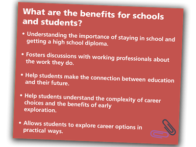 What are the benefits for schools and students? Understanding the importance of staying in school and getting a high school diploma, Fosters discussions with working professionals about the work they do, Help students make the connection between 	education and their future, Help students understand the complexity of career choices and the benefits of early exploration, Allows students to explore career options in practical ways.