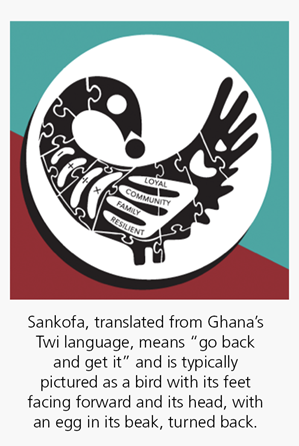 "Sankofa, translated from Ghana's Twi language, means ""go back and get it"" and is typically pictured as a bird with its feet facing forward and its head, with an egg in its beak, turned back."